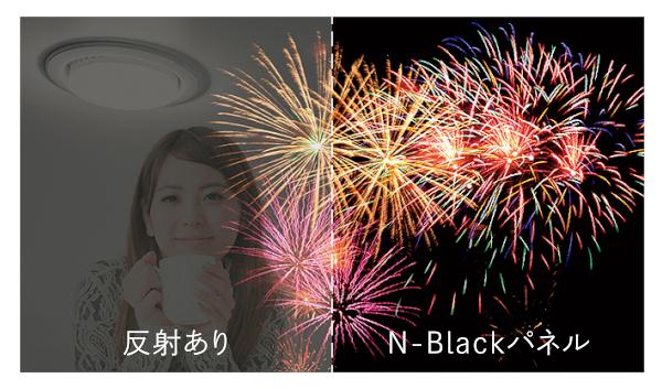 N-Blackパネル