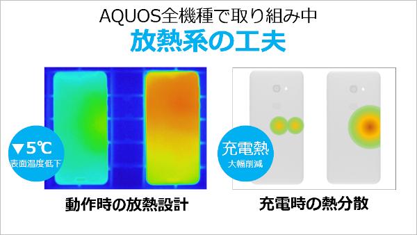 放熱系の工夫のサーモグラフ(イメージ)