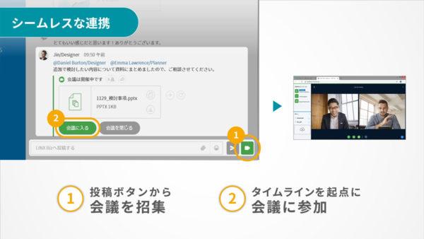 チャットの①右下の投稿ボタンをクリックして会議を招集、 参加メンバーは、チャット上の②「会議に参加入る」ボタンをクリックすれば会議に参加できます