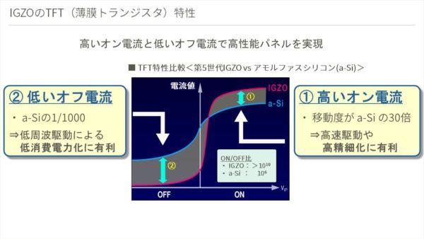 IGZOの特性:高いオン電流と低いオフ電流