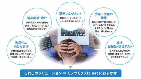 スタートアップの悩みを「モノづくりプロ.net」が解決
