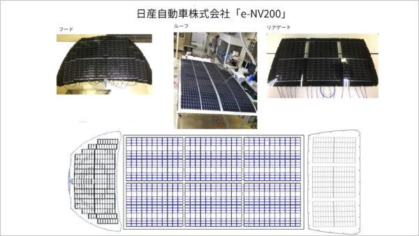 日産自動車株式会社「e-NV200」
